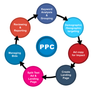 ppc-inner-page-img